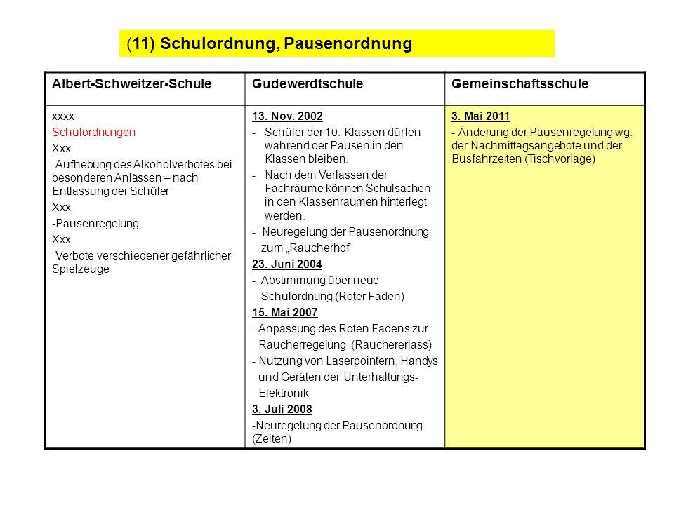 (11) Schulordnung, Pausenordnung Albert-Schweitzer-SchuleGudewerdtschuleGemeinschaftsschule xxxx Schulordnungen Xxx -Aufhebung des Alkoholverbotes bei
