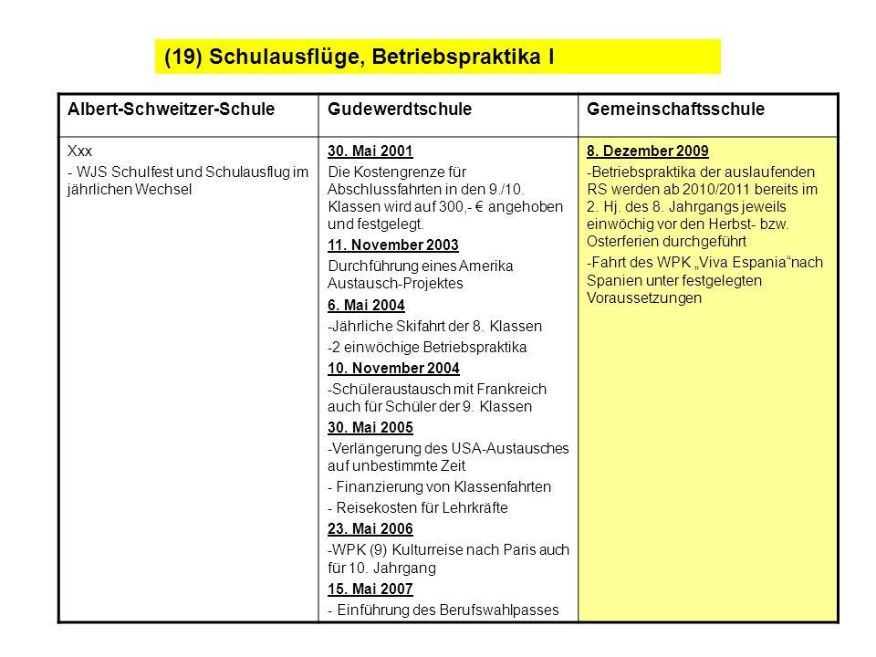 (19) Schulausflüge, Betriebspraktika I Albert-Schweitzer-SchuleGudewerdtschuleGemeinschaftsschule Xxx - WJS Schulfest und Schulausflug im jährlichen W