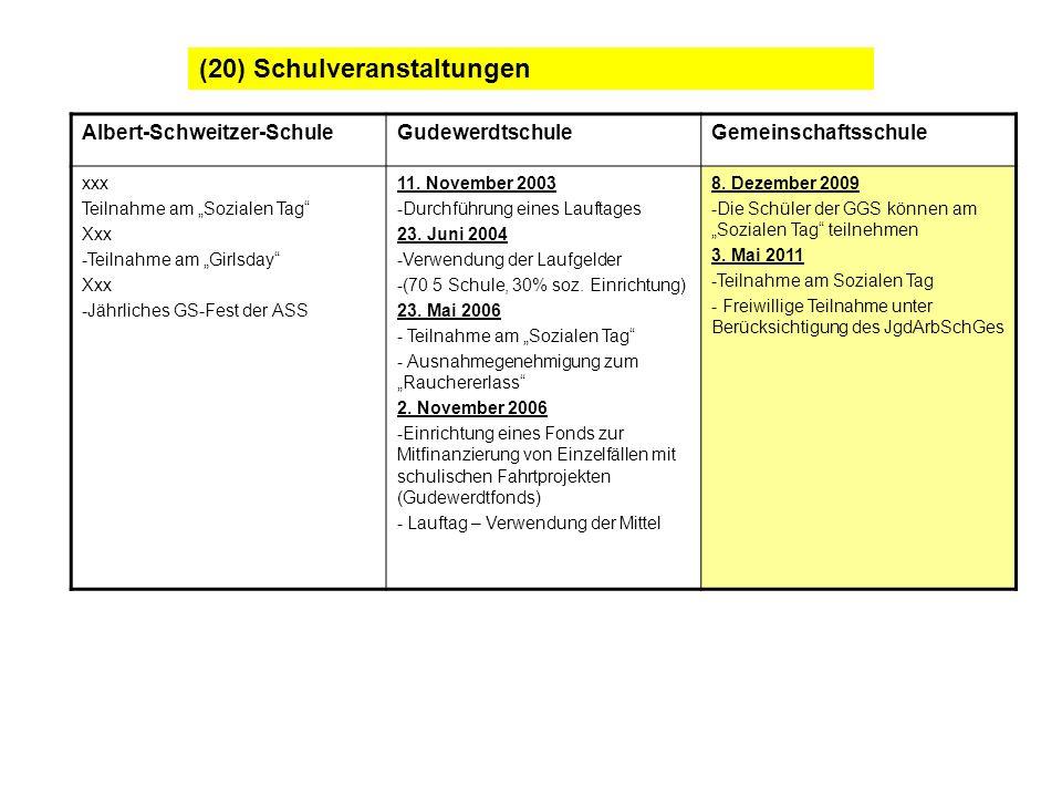 (20) Schulveranstaltungen Albert-Schweitzer-SchuleGudewerdtschuleGemeinschaftsschule xxx Teilnahme am Sozialen Tag Xxx -Teilnahme am Girlsday Xxx -Jäh