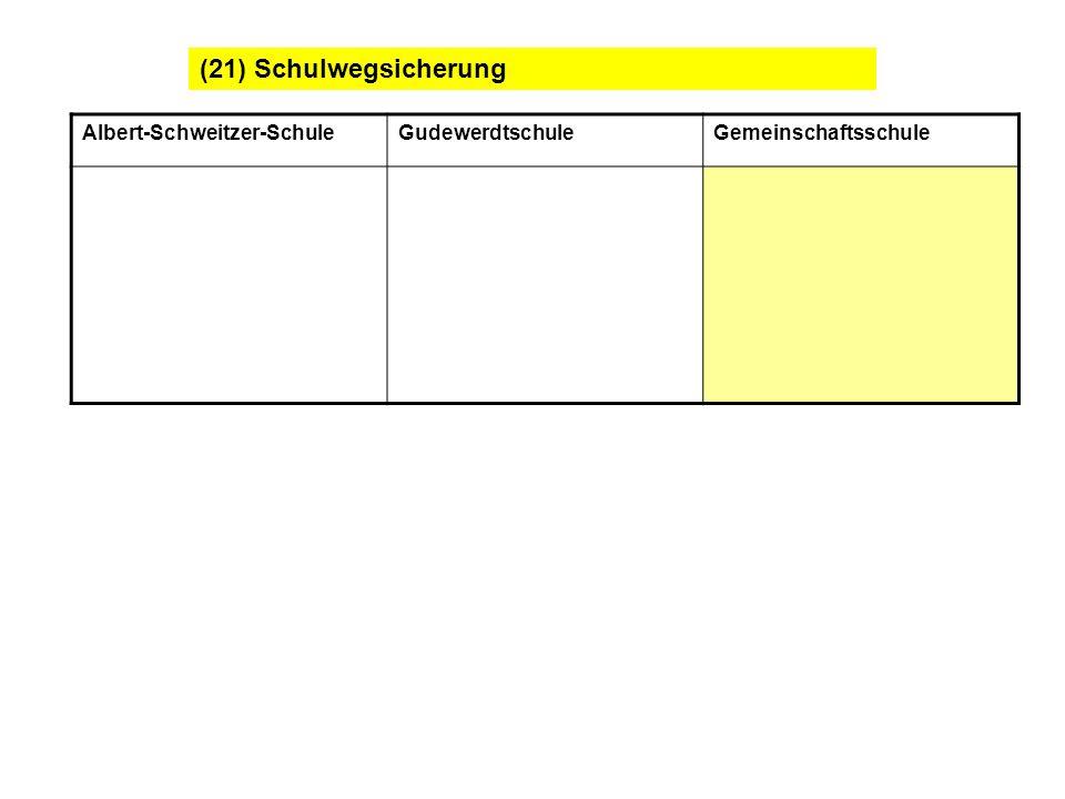 (21) Schulwegsicherung Albert-Schweitzer-SchuleGudewerdtschuleGemeinschaftsschule