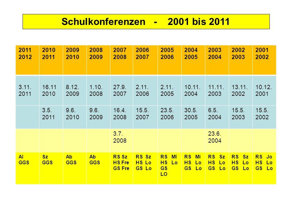 Schulkonferenzen - 2001 bis 2011 2011 2012 2010 2011 2009 2010 2008 2009 2007 2008 2006 2007 2005 2006 2004 2005 2003 2004 2002 2003 2001 2002 3.11. 2