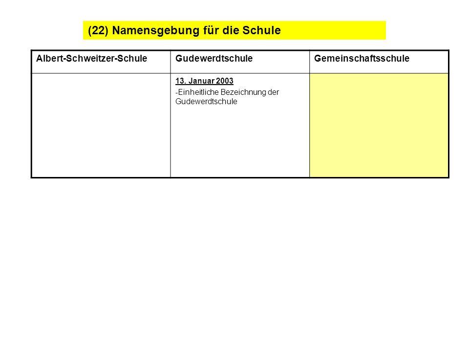 (22) Namensgebung für die Schule Albert-Schweitzer-SchuleGudewerdtschuleGemeinschaftsschule 13. Januar 2003 -Einheitliche Bezeichnung der Gudewerdtsch