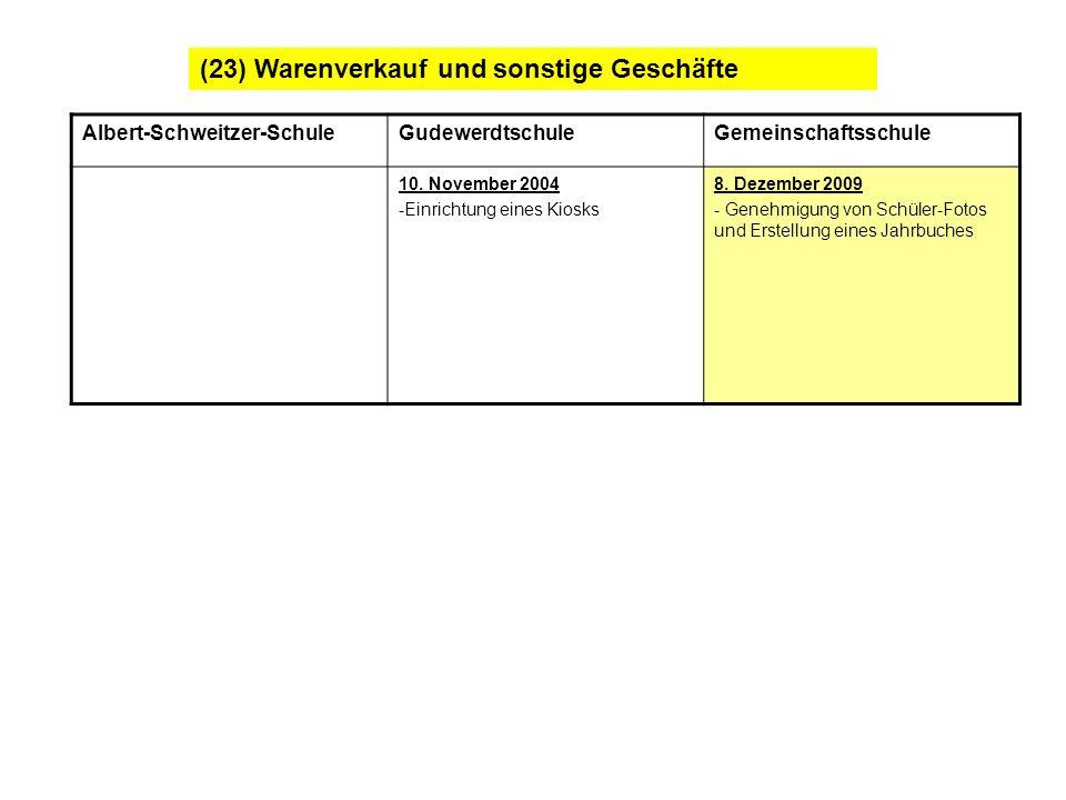 (23) Warenverkauf und sonstige Geschäfte Albert-Schweitzer-SchuleGudewerdtschuleGemeinschaftsschule 10. November 2004 -Einrichtung eines Kiosks 8. Dez