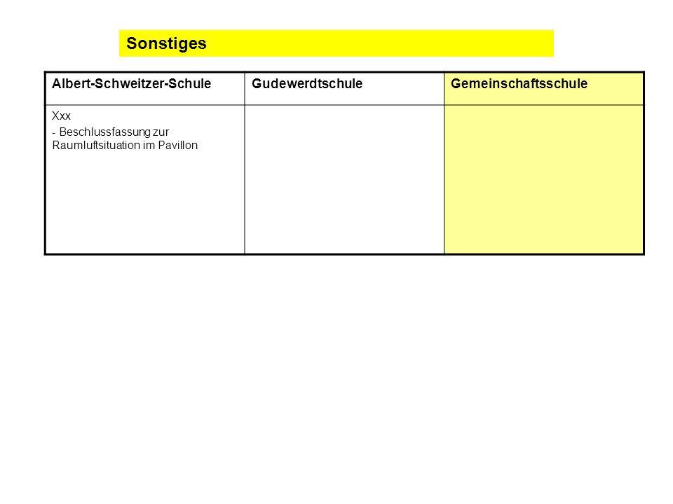 Sonstiges Albert-Schweitzer-SchuleGudewerdtschuleGemeinschaftsschule Xxx - Beschlussfassung zur Raumluftsituation im Pavillon