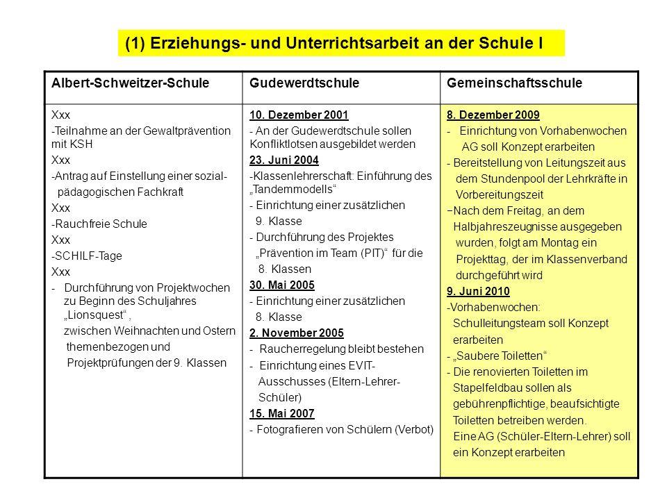 (1) Erziehungs- und Unterrichtsarbeit an der Schule I Albert-Schweitzer-SchuleGudewerdtschuleGemeinschaftsschule Xxx -Teilnahme an der Gewaltpräventio