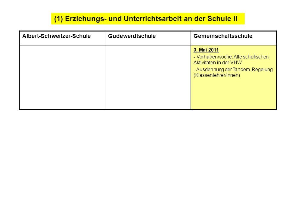 (1) Erziehungs- und Unterrichtsarbeit an der Schule II Albert-Schweitzer-SchuleGudewerdtschuleGemeinschaftsschule 3. Mai 2011 - Vorhabenwoche: Alle sc