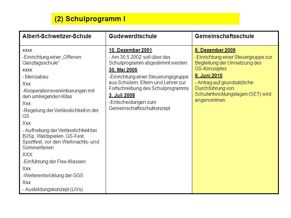 (2) Schulprogramm I Albert-Schweitzer-SchuleGudewerdtschuleGemeinschaftsschule xxxx -Einrichtung einer Offenen Ganztagsschule xxxx - Mensabau Xxx -Koo