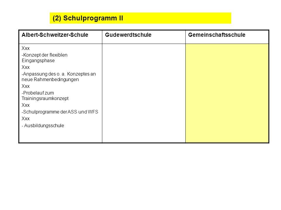(2) Schulprogramm II Albert-Schweitzer-SchuleGudewerdtschuleGemeinschaftsschule Xxx -Konzept der flexiblen Eingangsphase Xxx -Anpassung des o. a. Konz