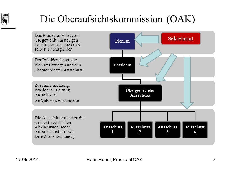 Die OAK übt die Oberaufsicht über den Regierungsrat, die Verwaltung und andere Träger öffentlicher Aufgaben aus; sie ist insbesondere zuständig für Die Koordination der Aussenbeziehungen Beratung von Berichten zu Angelegenheiten der Aussenbeziehungen, Beratung derjenigen Gegenstände, welche die Mitwirkungsrechte der Kantone an der Willensbildung des Bundes betreffen.