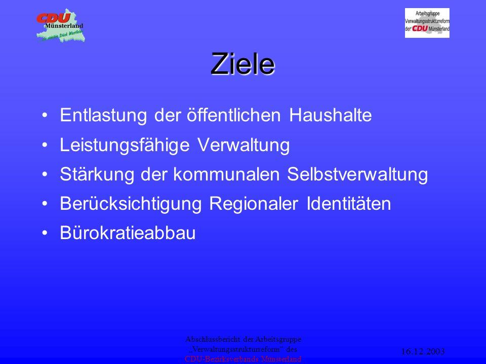 16.12.2003 Abschlussbericht der Arbeitsgruppe Verwaltungsstrukturreform des CDU-Bezirksverbands Münsterland Einführung Parteitagsbeschlüsse der CDU-NRW –14.