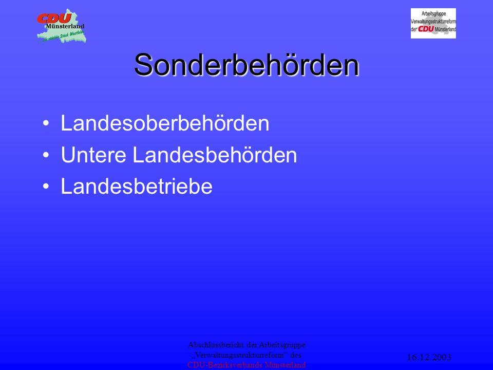 16.12.2003 Abschlussbericht der Arbeitsgruppe Verwaltungsstrukturreform des CDU-Bezirksverbands Münsterland Landschaftsverbände Aufgabenübertragung auf Kreise und Kommunen Aufgabenzuordnung zu der neuen Regionalverwaltung Aufgabenübertragung auf das Land