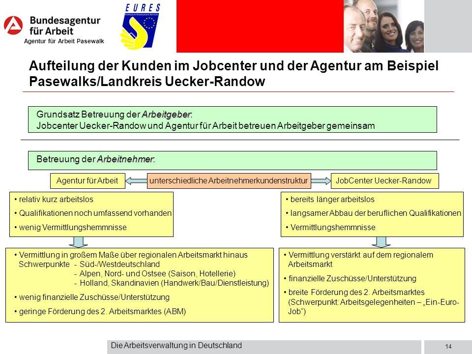Agentur für Arbeit Pasewalk Die Arbeitsverwaltung in Deutschland 14 Arbeitgeber Grundsatz Betreuung der Arbeitgeber: Jobcenter Uecker-Randow und Agent