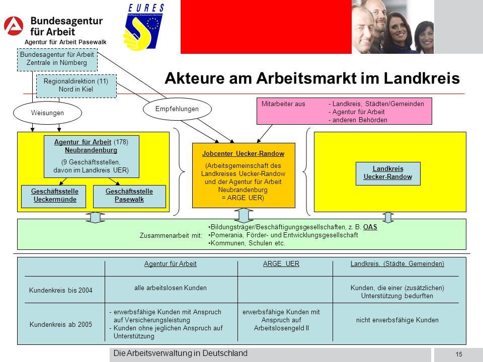 Agentur für Arbeit Pasewalk Die Arbeitsverwaltung in Deutschland 15 Bundesagentur für Arbeit Zentrale in Nürnberg Regionaldirektion (11) Nord in Kiel