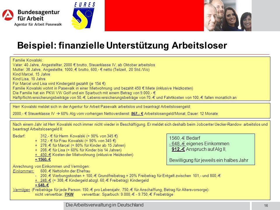 Agentur für Arbeit Pasewalk Die Arbeitsverwaltung in Deutschland 16 Beispiel: finanzielle Unterstützung Arbeitsloser Familie Kowalski: Vater: 40 Jahre