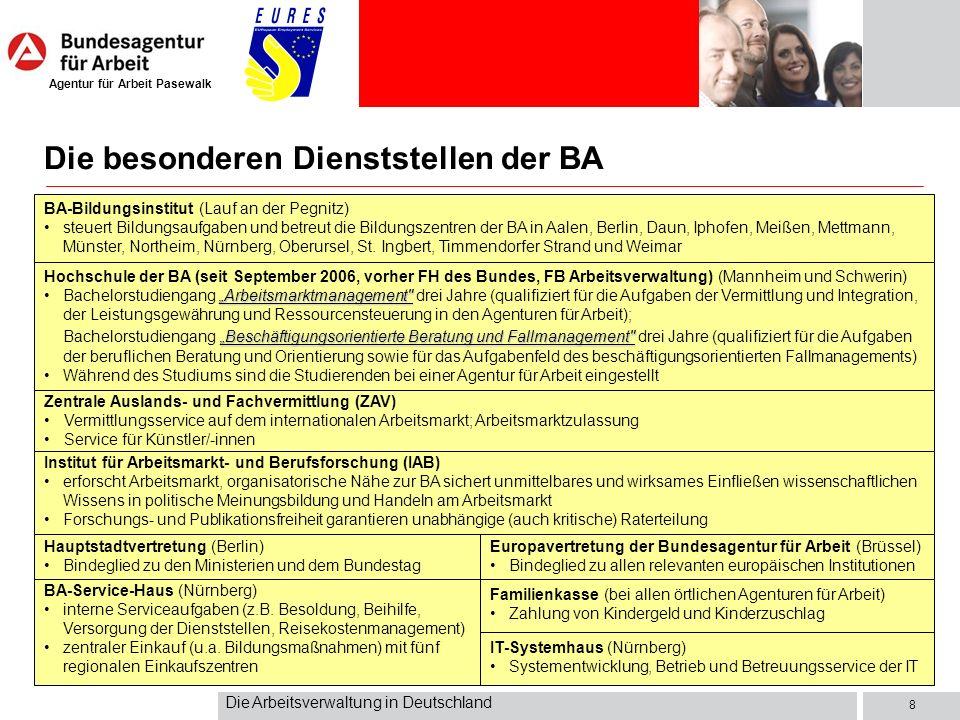Agentur für Arbeit Pasewalk Die Arbeitsverwaltung in Deutschland 19 Zugang zum deutschen Arbeitsmarkt für Arbeitnehmer aus den neuen EU-Beitrittsstaaten 1.Arbeitserlaubnis EU vom deutschen Arbeitgeber zu beantragen (Vorrangprüfung) 2.Gastarbeitnehmerverfahren zur beruflichen und sprachlichen Fortbildung 3.Werkvertragsverfahren (für Polen ist die ZAV-Niederlassung in Duisburg zuständig) 4.Verfahren für Saisonkräfte (Landwirtschaft, Hotel / Gastronomie und Schaustellergehilfen) 5.Haushaltshilfen in Haushalten mit Pflegebedürftigen (große Nachfrage) 6.Studenten im fachbezogenen Praktikum 7.Neu ab 16.10.2007 ist der erleichterte Zugang für Ingenieure der Bereiche Metallbau, Fahrzeugbau und IT