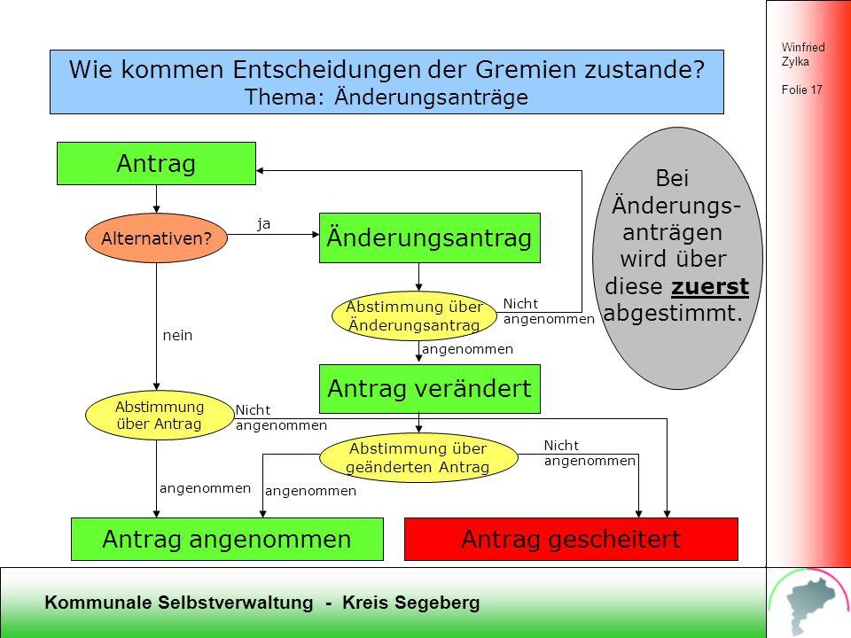 Kommunale Selbstverwaltung - Kreis Segeberg Winfried Zylka Folie 16 Wie kommen Entscheidungen der Gremien zustande? Thema: Beschlüsse Beschlüsse (gere