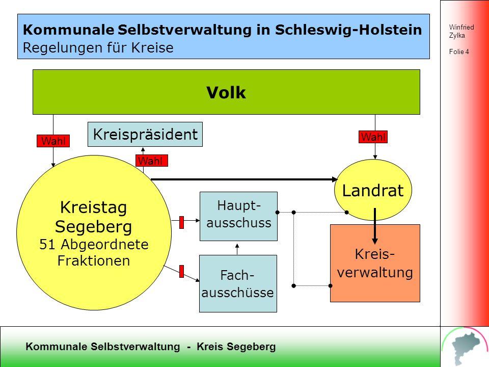 Kommunale Selbstverwaltung - Kreis Segeberg Winfried Zylka Folie 3 Die Kommunale Selbstverwaltung hat Verfassungsrang Kreistagsabgeordnete, Stadt- und