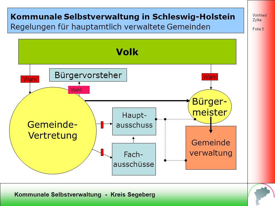 Kommunale Selbstverwaltung - Kreis Segeberg Kommunale Selbstverwaltung in Schleswig-Holstein Regelungen für Kreise Winfried Zylka Folie 4 Volk Kreista