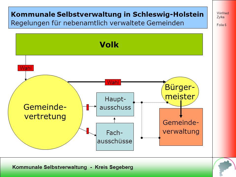 Kommunale Selbstverwaltung - Kreis Segeberg Winfried Zylka Folie 16 Wie kommen Entscheidungen der Gremien zustande.