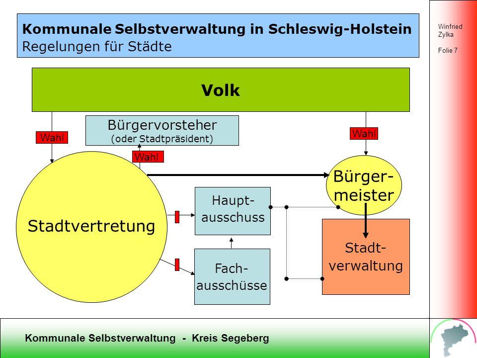 Kommunale Selbstverwaltung - Kreis Segeberg Winfried Zylka Folie 6 Kommunale Selbstverwaltung in Schleswig-Holstein Regelungen für nebenamtlich verwal