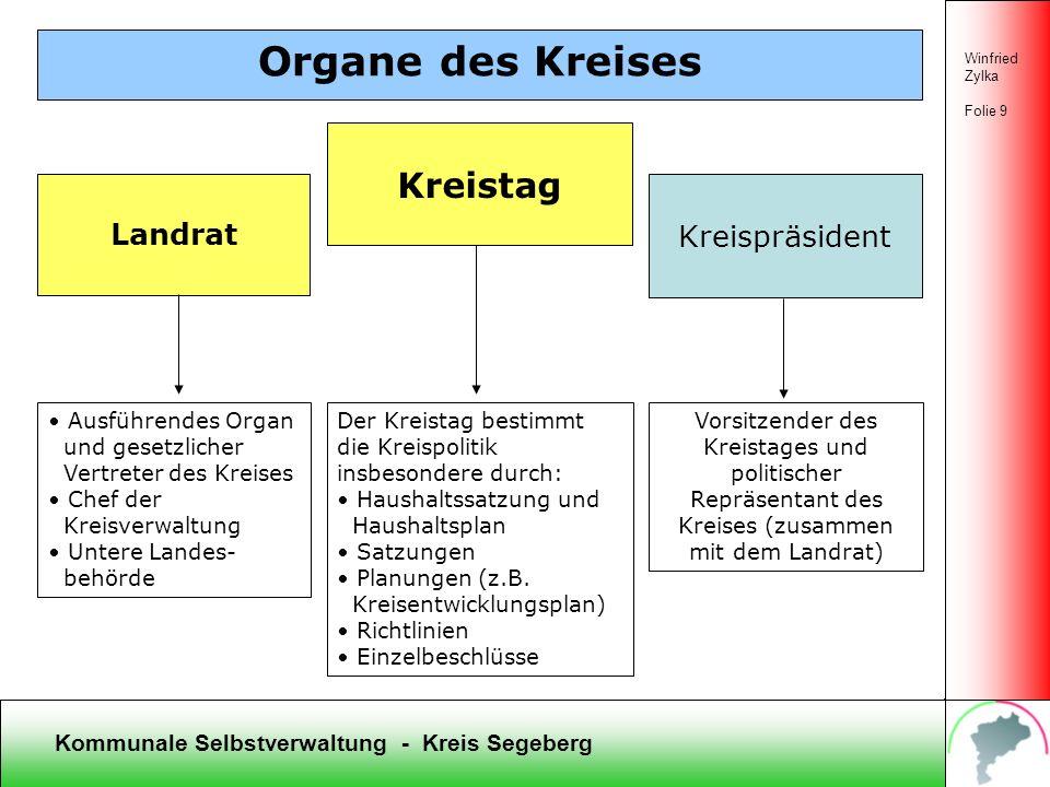 Kommunale Selbstverwaltung - Kreis Segeberg Winfried Zylka Folie 19 Aufgaben der kommunalen Verwaltung