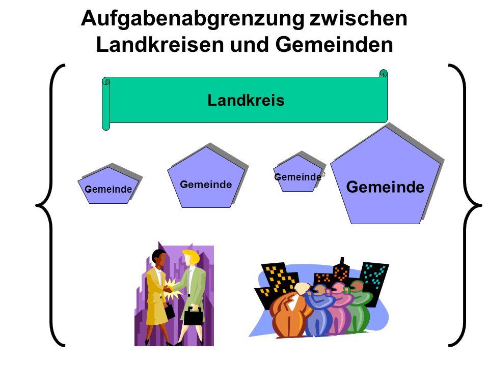 Aufgabenabgrenzung zwischen Landkreisen und Gemeinden Landkreis Gemeinde