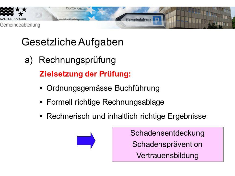 Gesetzliche Aufgaben a)Rechnungsprüfung Zielsetzung der Prüfung: Ordnungsgemässe Buchführung Formell richtige Rechnungsablage Rechnerisch und inhaltli