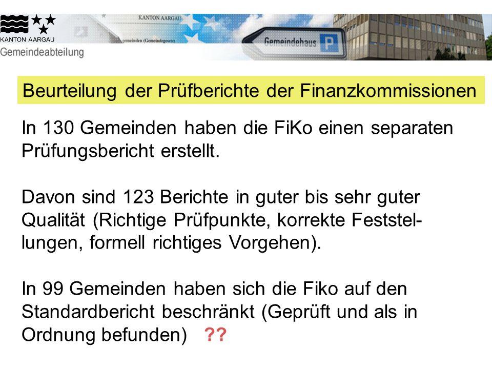 Beurteilung der Prüfberichte der Finanzkommissionen In 130 Gemeinden haben die FiKo einen separaten Prüfungsbericht erstellt. Davon sind 123 Berichte