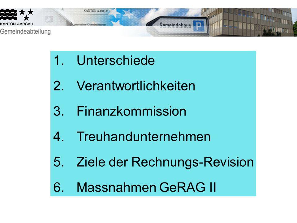 1.Unterschiede 2.Verantwortlichkeiten 3.Finanzkommission 4.Treuhandunternehmen 5.Ziele der Rechnungs-Revision 6.Massnahmen GeRAG II