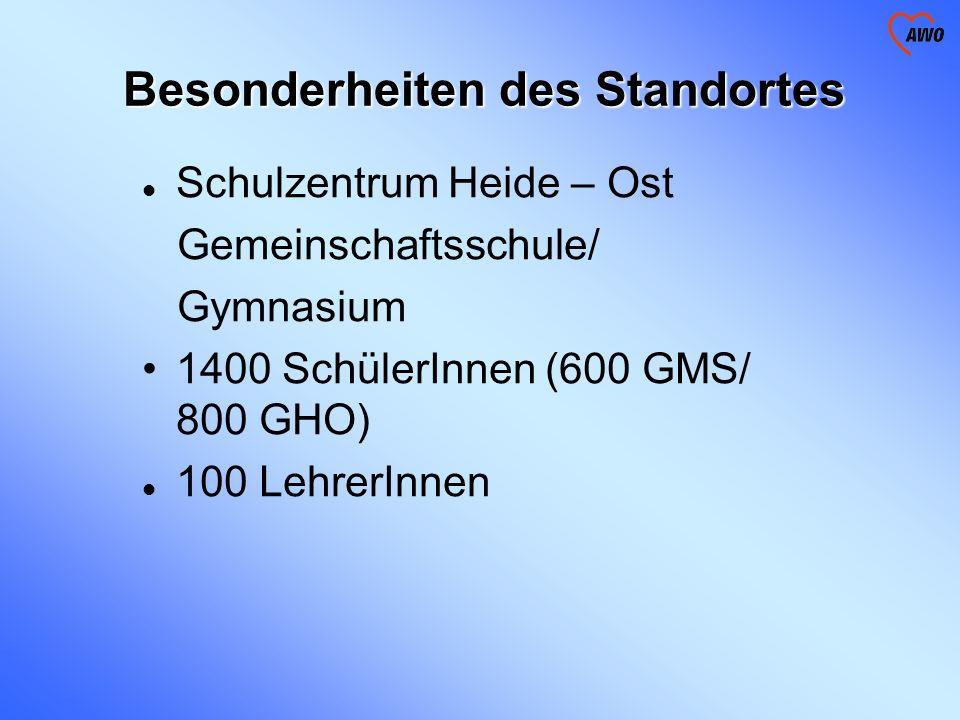 Schulsozialarbeit in Heide Vielen Dank für Ihre Aufmerksamkeit.