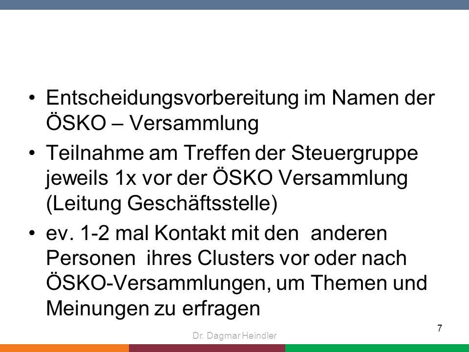 Entscheidungsvorbereitung im Namen der ÖSKO – Versammlung Teilnahme am Treffen der Steuergruppe jeweils 1x vor der ÖSKO Versammlung (Leitung Geschäftsstelle) ev.