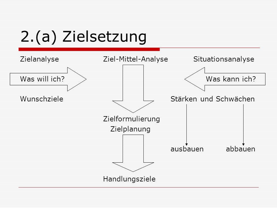 2.(a) Zielsetzung ZielanalyseZiel-Mittel-Analyse Situationsanalyse Was will ich.