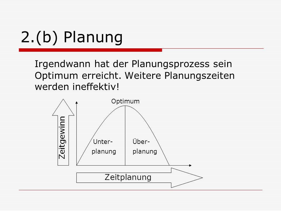 2.(b) Planung Irgendwann hat der Planungsprozess sein Optimum erreicht.