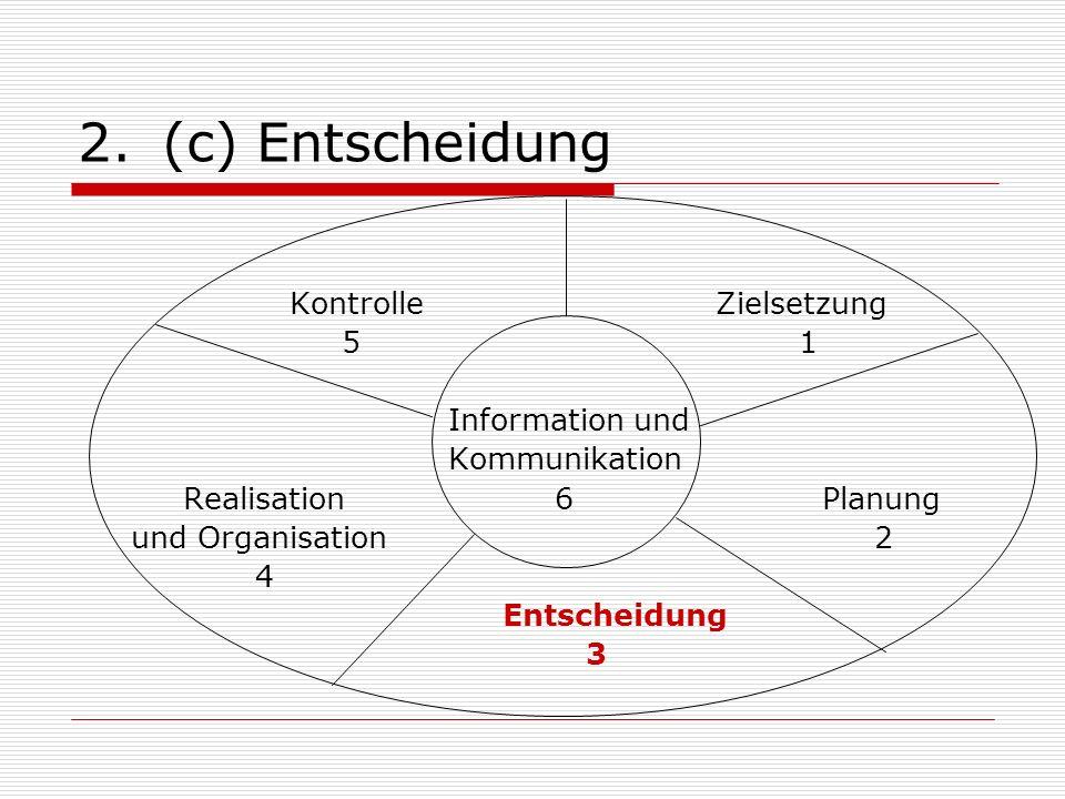 2.(c) Entscheidung KontrolleZielsetzung 5 1 Information und Kommunikation Realisation 6Planung und Organisation 2 4 Entscheidung 3