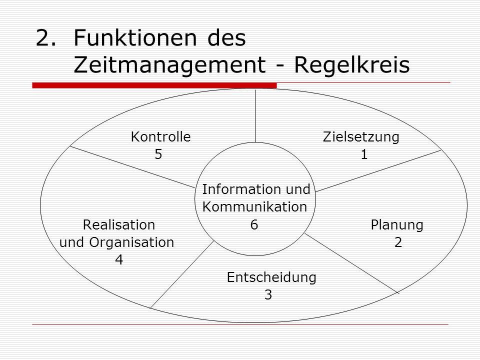2.(b) Planung Faustregeln: Für die zu planende Zeit ist etwa ein Anteil von max.