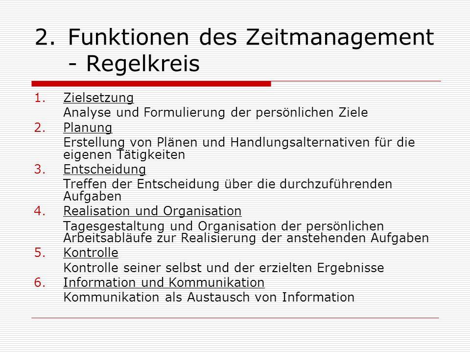 2. (d) Realisation u. Organisation Persönliche Leistungskurve Leistung Tagesverlauf