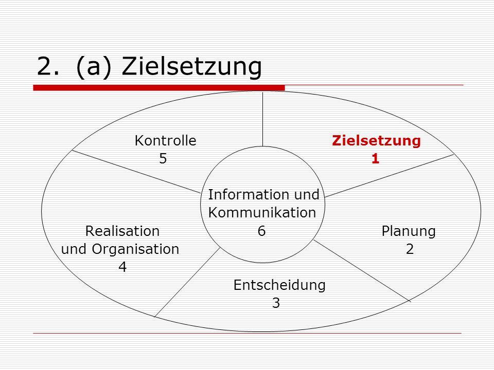 2.(e) Kontrolle KontrolleZielsetzung 5 1 Information und Kommunikation Realisation 6Planung und Organisation 2 4 Entscheidung 3