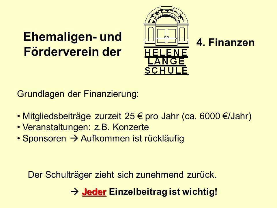 Ehemaligen- und Förderverein der 4. Finanzen Grundlagen der Finanzierung: Mitgliedsbeiträge zurzeit 25 pro Jahr (ca. 6000 /Jahr) Veranstaltungen: z.B.