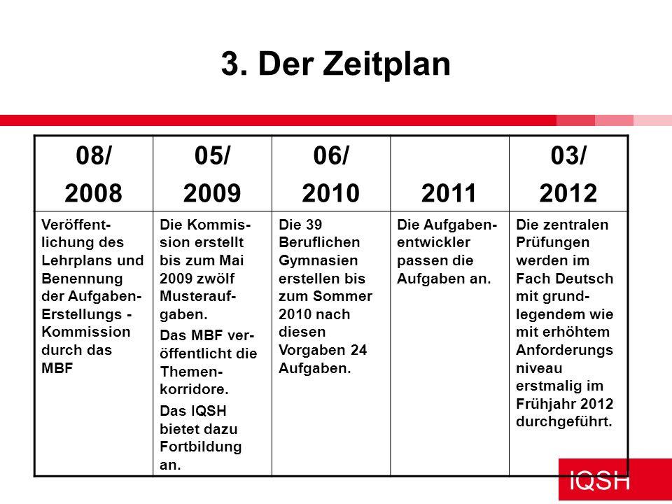 IQSH 3. Der Zeitplan 08/ 2008 05/ 2009 06/ 20102011 03/ 2012 Veröffent- lichung des Lehrplans und Benennung der Aufgaben- Erstellungs - Kommission dur