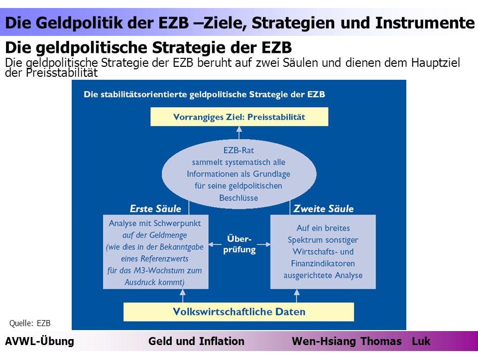 AVWL-ÜbungGeld und Inflation Wen-Hsiang Thomas Luk Die Geldpolitik der EZB –Ziele, Strategien und Instrumente Thomas Luk Die geldpolitische Strategie der EZB Die geldpolitische Strategie der EZB beruht auf zwei Säulen und dienen dem Hauptziel der Preisstabilität Quelle: EZB