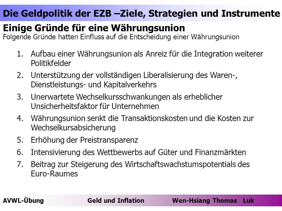 AVWL-ÜbungGeld und Inflation Wen-Hsiang Thomas Luk Die Geldpolitik der EZB –Ziele, Strategien und Instrumente Thomas Luk Organisation des ESZB Der wichtigste Bestandteil des ESZB ist die EZB und deren Organe Allgemeine Aufgaben des ESZB die Geldpolitik der Gemeinschaft festzulegen und auszuführen, Devisengeschäfte durchzuführen, die offiziellen Währungsreserven der teilnehmenden Mitgliedstaaten zu halten und zu verwalten, das reibungslose Funktionieren der Zahlungssysteme zu fördern, und zur reibungslosen Durchführung der von den zuständigen Behörden auf dem Gebiet der Aufsicht über die Kreditinstitute und der Stabilität des Finanzsystems ergriffenen Maßnahmen beizutragen.