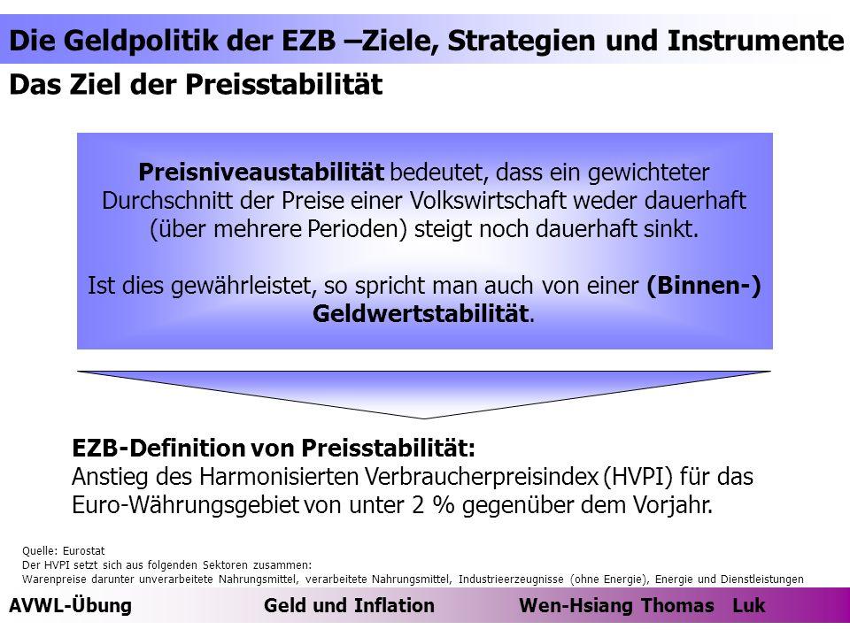 AVWL-ÜbungGeld und Inflation Wen-Hsiang Thomas Luk Die Geldpolitik der EZB –Ziele, Strategien und Instrumente Thomas Luk Thesen zur Thematik Eine einheitliche Geldpolitik im Euro-Raum ist der erste Schritt zur Schaffung eines gemeinsamen Wirtschafts- und Währungsraumes.