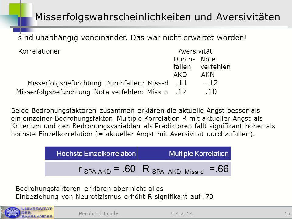 9.4.2014 Misserfolgswahrscheinlichkeiten und Aversivitäten Bernhard Jacobs 15 sind unabhängig voneinander.