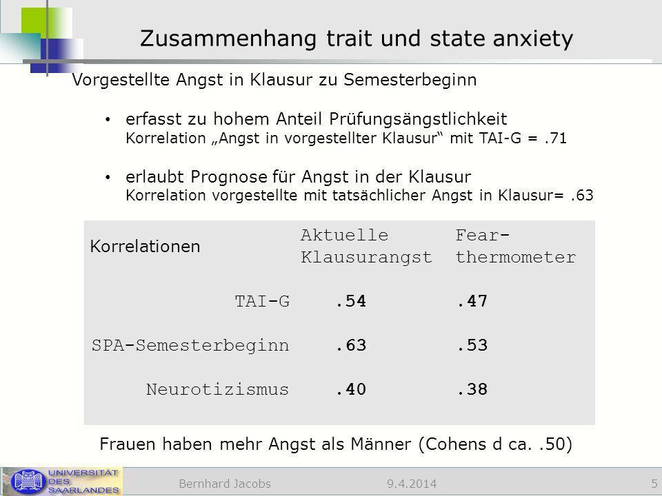 9.4.2014 Zusammenhang trait und state anxiety Aktuelle Fear- Klausurangst thermometer TAI-G.54.47 SPA-Semesterbeginn.63.53 Neurotizismus.40.38 Vorgestellte Angst in Klausur zu Semesterbeginn erfasst zu hohem Anteil Prüfungsängstlichkeit Korrelation Angst in vorgestellter Klausur mit TAI-G =.71 erlaubt Prognose für Angst in der Klausur Korrelation vorgestellte mit tatsächlicher Angst in Klausur=.63 Frauen haben mehr Angst als Männer (Cohens d ca..50) Korrelationen Bernhard Jacobs 5