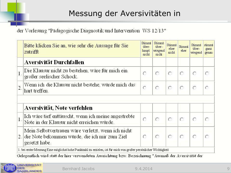 9.4.2014 Messung der Aversivitäten in Bernhard Jacobs 9