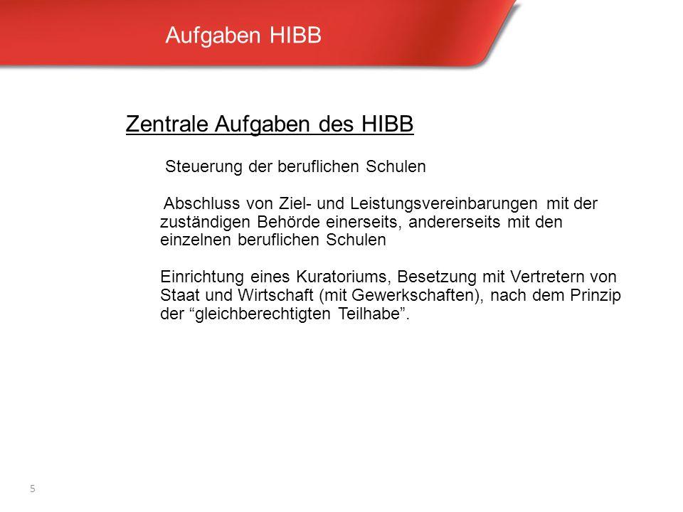 Aufgaben HIBB 5 Zentrale Aufgaben des HIBB Steuerung der beruflichen Schulen Abschluss von Ziel- und Leistungsvereinbarungen mit der zuständigen Behör