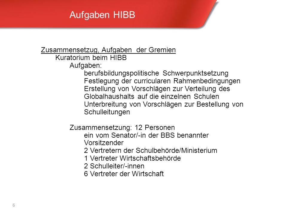 Aufgaben HIBB 6 Zusammensetzug, Aufgaben der Gremien Kuratorium beim HIBB Aufgaben: berufsbildungspolitische Schwerpunktsetzung Festlegung der curricu
