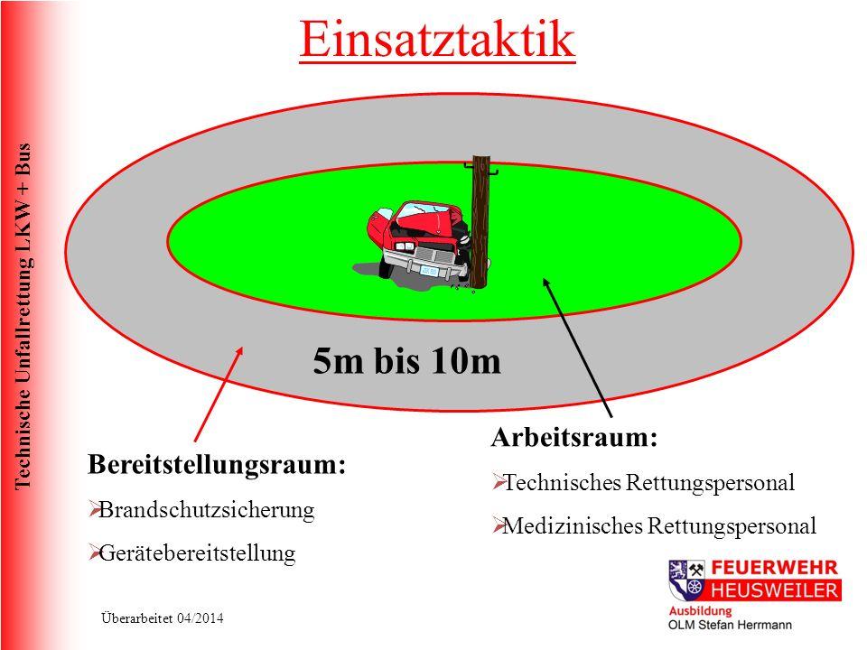 Technische Unfallrettung LKW + Bus Überarbeitet 04/2014 Bereitstellungsraum: Brandschutzsicherung Gerätebereitstellung Arbeitsraum: Technisches Rettungspersonal Medizinisches Rettungspersonal 5m bis 10m Einsatztaktik