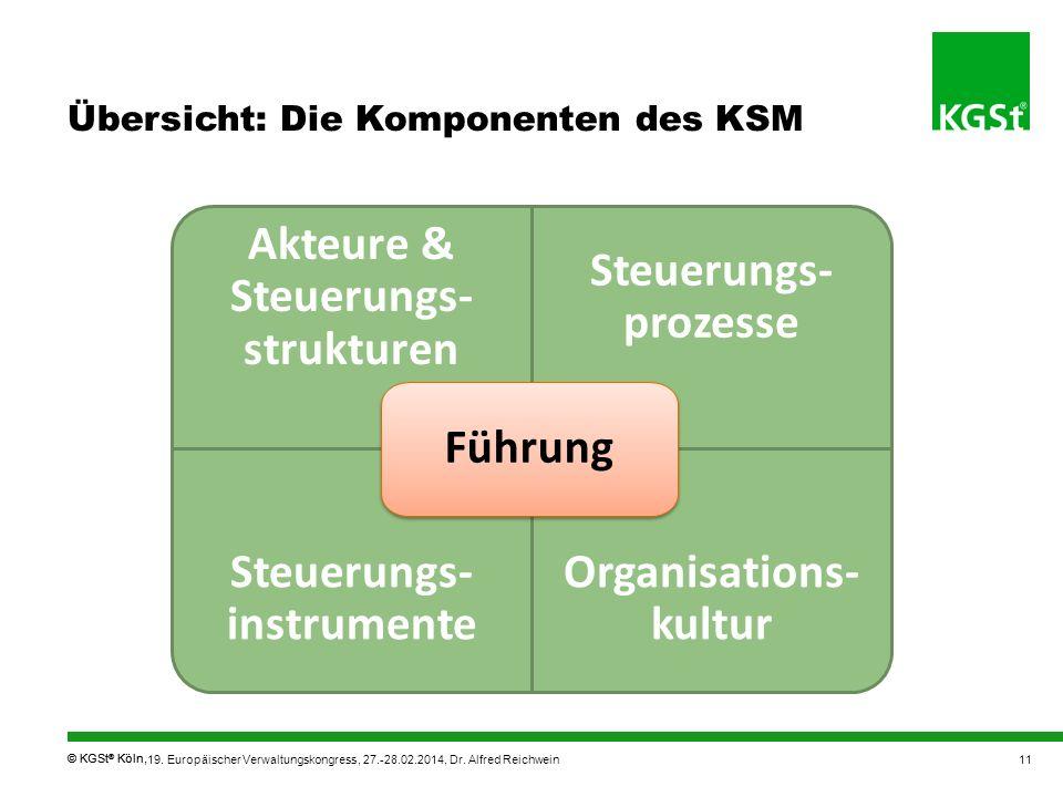 © KGSt ® Köln, Übersicht: Die Komponenten des KSM 19. Europäischer Verwaltungskongress, 27.-28.02.2014, Dr. Alfred Reichwein11 Akteure & Steuerungs- s