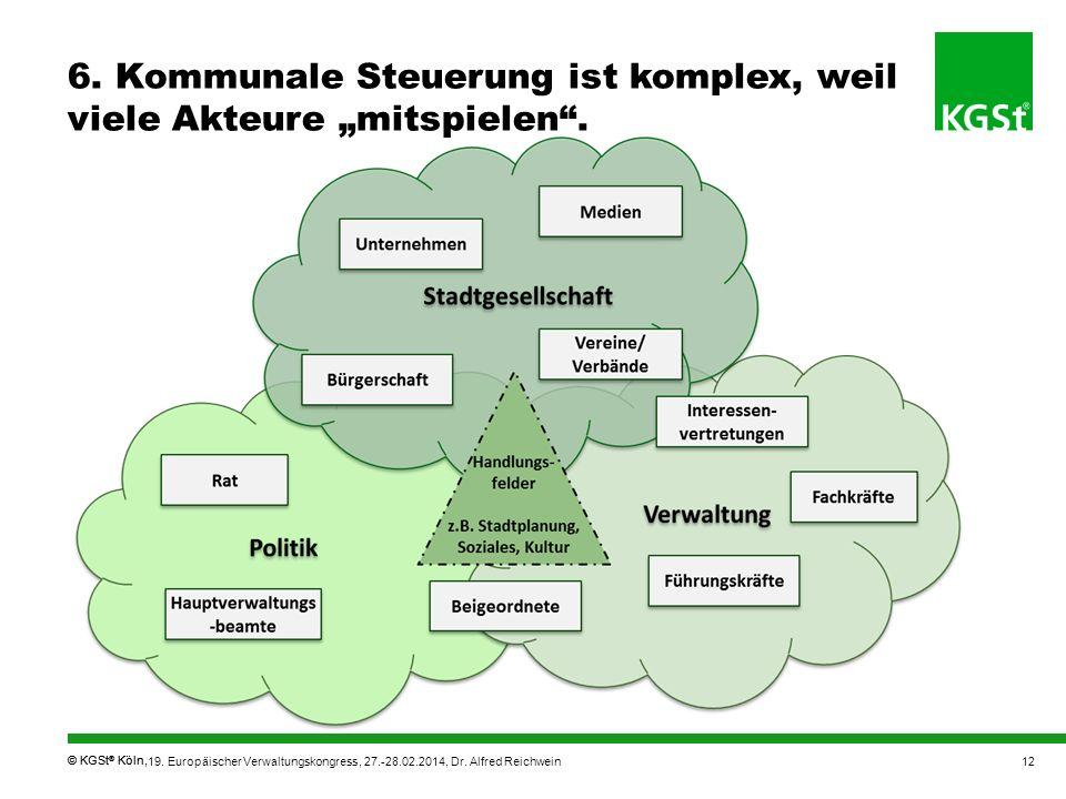 © KGSt ® Köln, 6. Kommunale Steuerung ist komplex, weil viele Akteure mitspielen. 19. Europäischer Verwaltungskongress, 27.-28.02.2014, Dr. Alfred Rei
